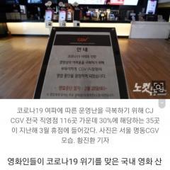 한국영화계